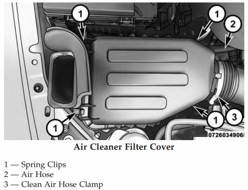 Service Manual  Air Cleaner Shroud In A 2000 Jeep Wrangler
