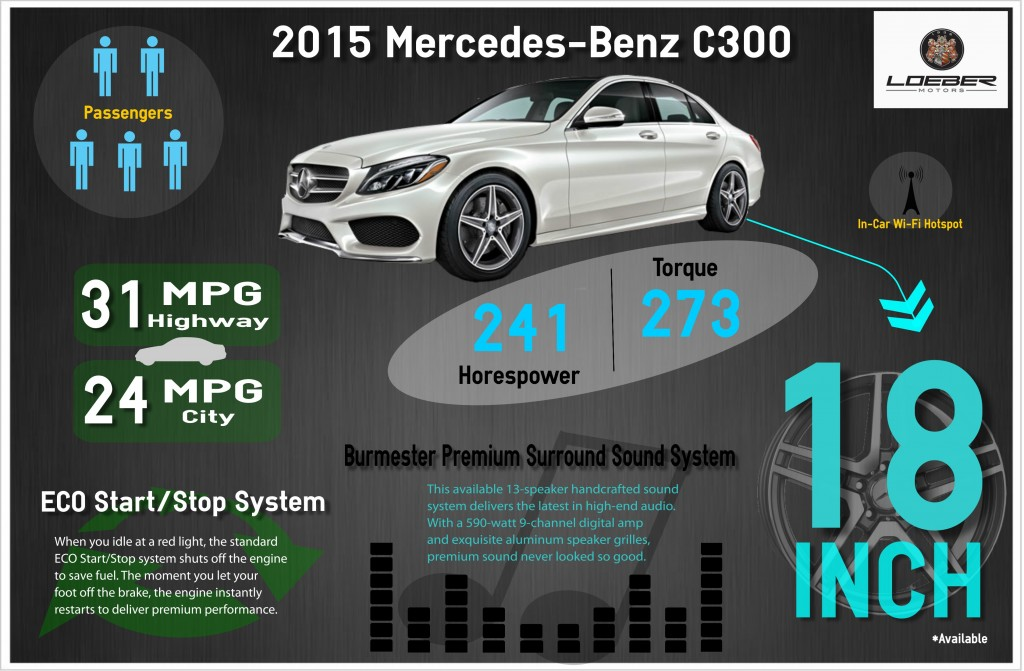 [Infographic] What you need to know about the 2015 Mercedes-Benz C300