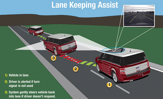 Lane Keep Assist >> 2016 Lane Keep Assist Feature It Looks Like It Will Steer The Car