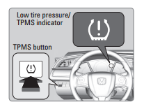 Delightful How To Reset The Tpms Light In Your Honda 6