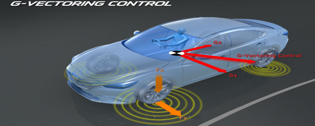 How Does G Vectoring Control Work