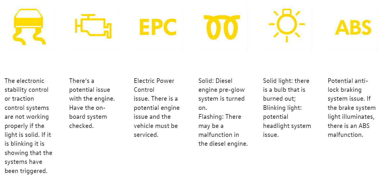 VW Yellow Dashboard Symbols