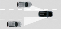 how do I use blind spot monitor in 2016 passat