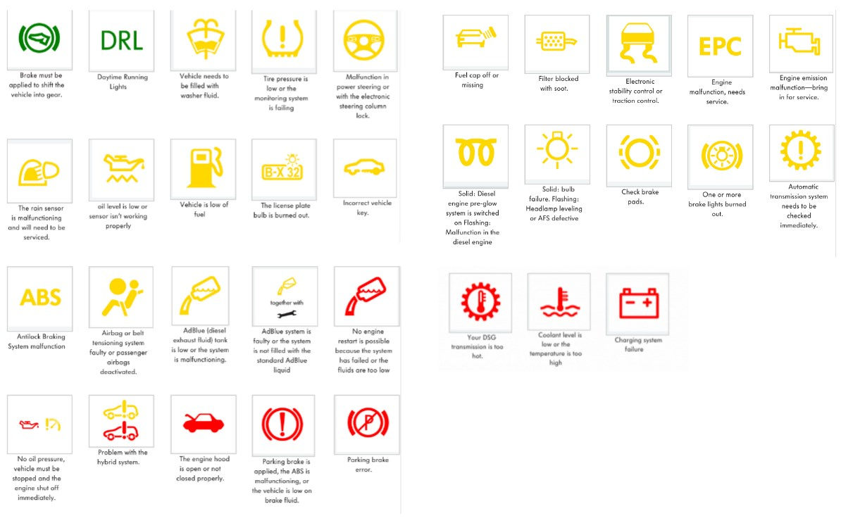 Lovely Volkswagen Dashboard Warning Light Chart Pictures