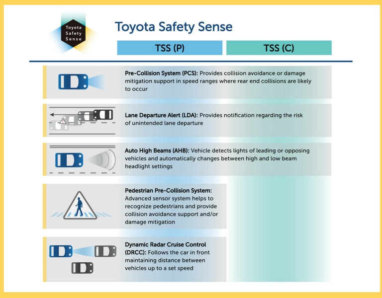 how does toyota s pre collision system work serra toyota of decatur