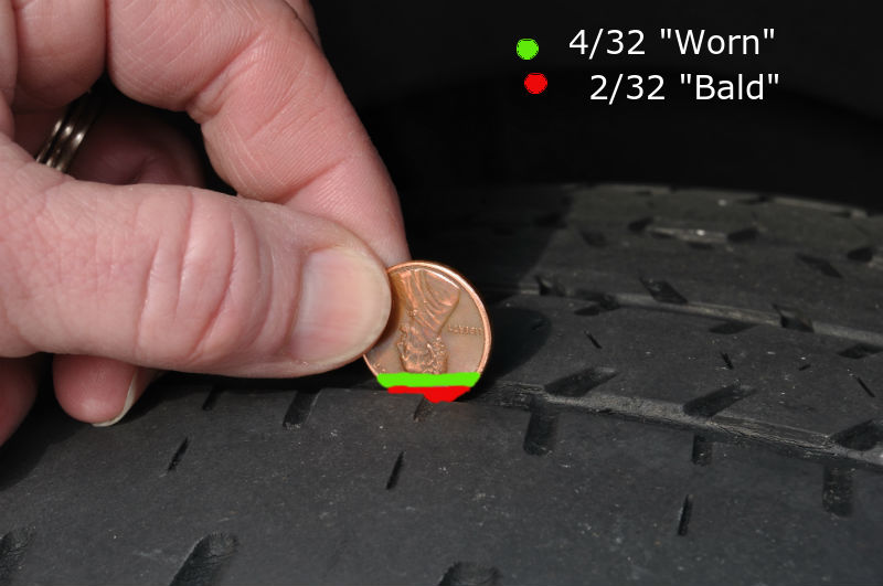 How do you measure tire tread depth with a penny?