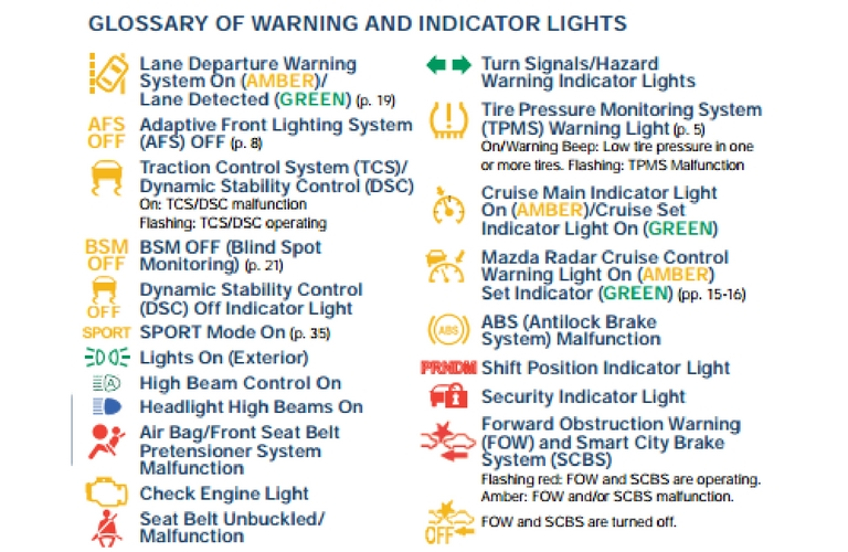 blog mazda dashboard warning lights