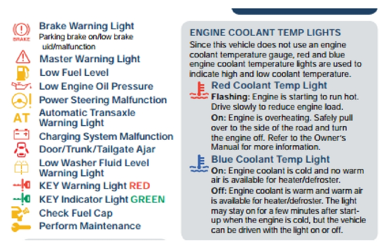 What Do Mazdas Dashboard Warning Lights Mean - Mazda cx 5 dashboard lights