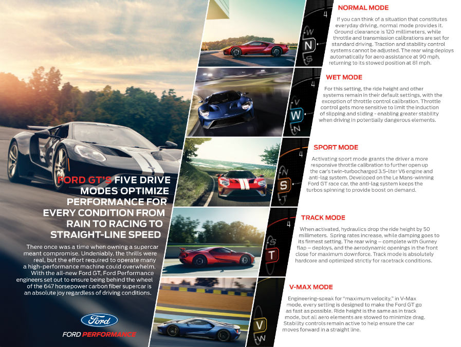 Explaining The Five Drive Modes Of The All New  Ford Gt