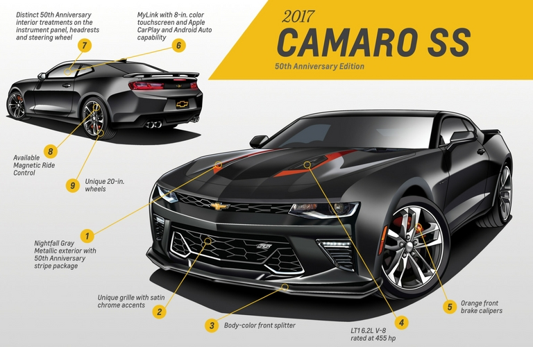 2017 Chevrolet Camaro SS 50th Anniversary Edition Features and Specs