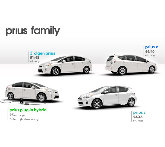 2014-toyota-prius-family-differences-between-models