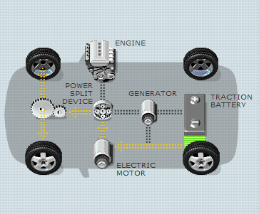 Hybrid Train Engine Diagram as well Toyota Hybrid Engine Schematic also Toyota Avanza 2012 Mad 4 Wheels moreover Toyota Sienna Ac Not Workingblowing Warm Air Rear Line Failure besides 2003 Audi Tt Fuel Pump Relay Location. on toyota prius battery schematic