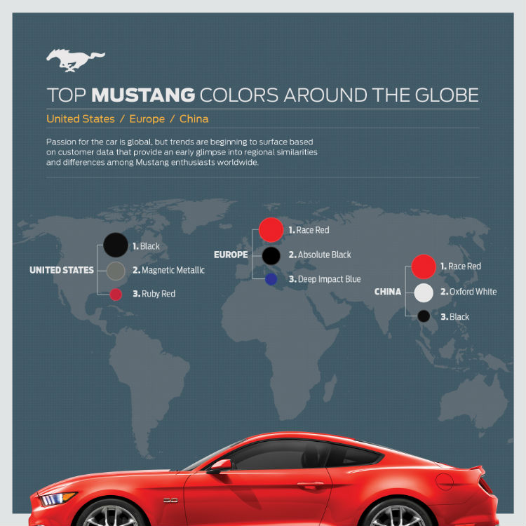 2015 Mustang Colors >> 2015 Ford Mustang Color Options