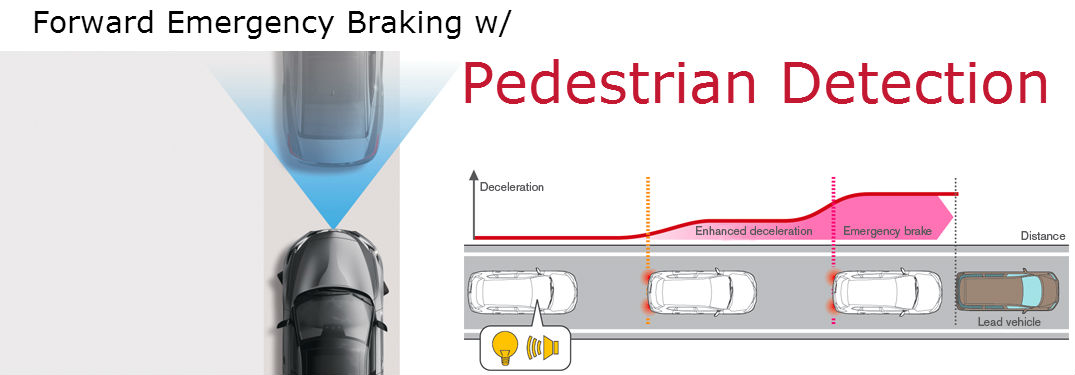 How does Nissan Pedestrian Detection work