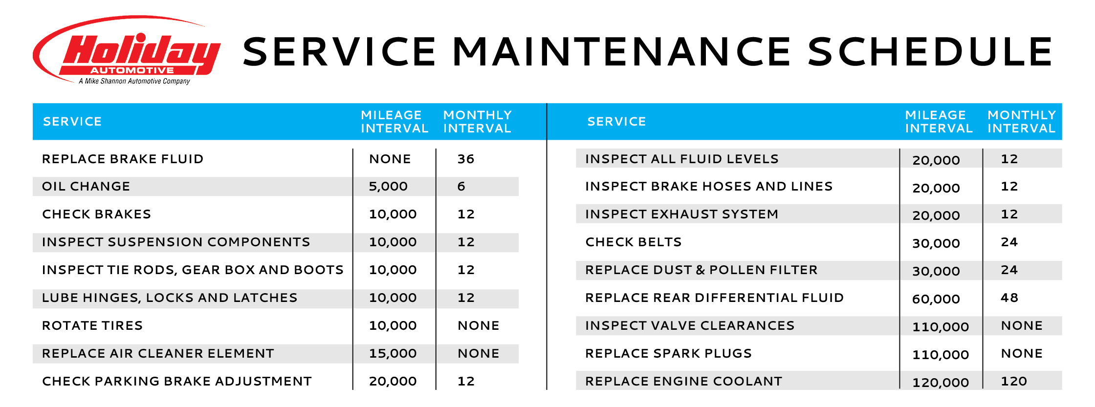 Marvelous When Should You Do Maintenance For A High Mileage Vehicle