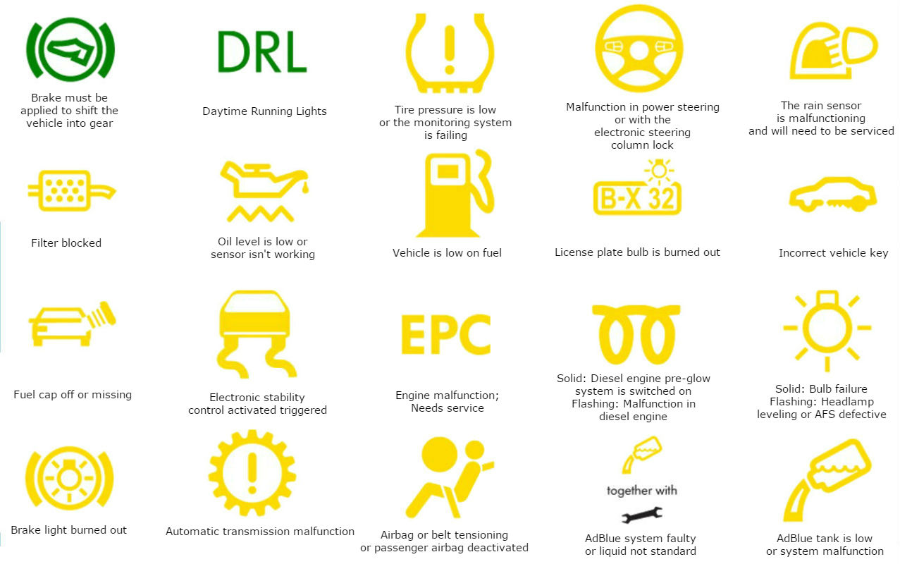List of volkswagen dashboard warning lights and symbols yellow and green vw lights biocorpaavc Choice Image