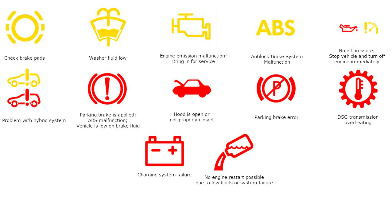 List of volkswagen dashboard warning lights and symbols yellow red vw warning lights buycottarizona Choice Image