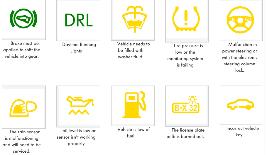 blog dashboard warning lights explained