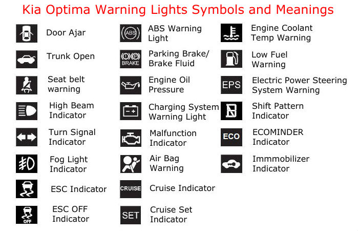 Hyundai Yellow Warning Light >> Kia warning lights and their meanings