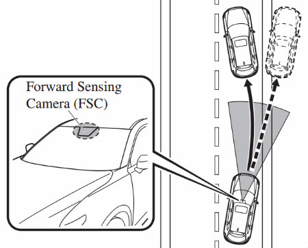 automatic steering assistance lane keep assist 2016 mazda cx-9
