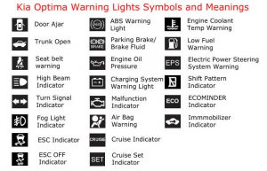 Understanding 2016 Kia Optima Warning Lights