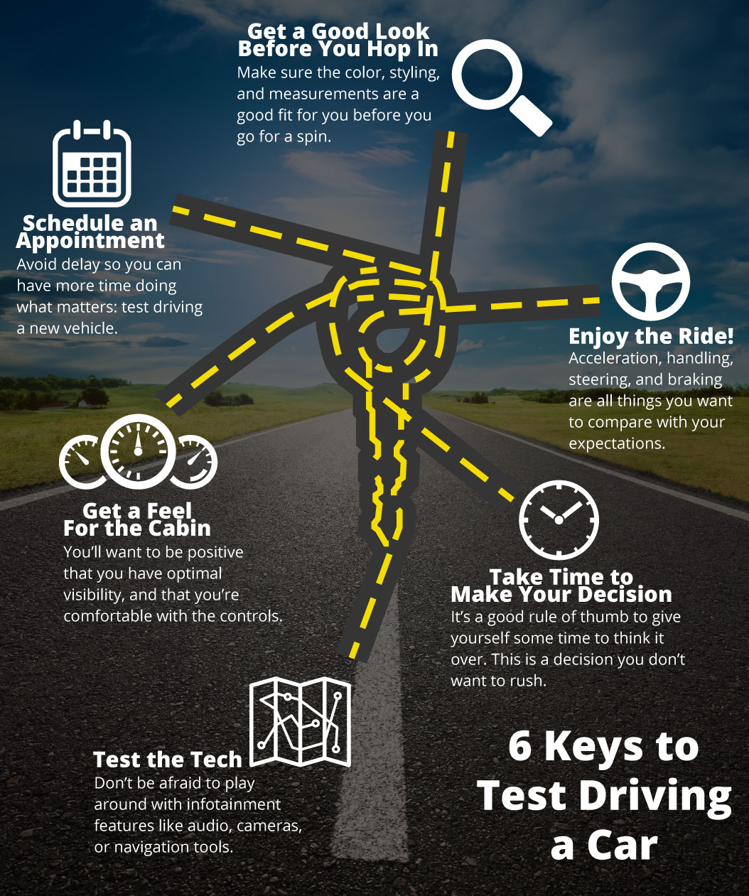 A custom infographic with six tips for test driving a car
