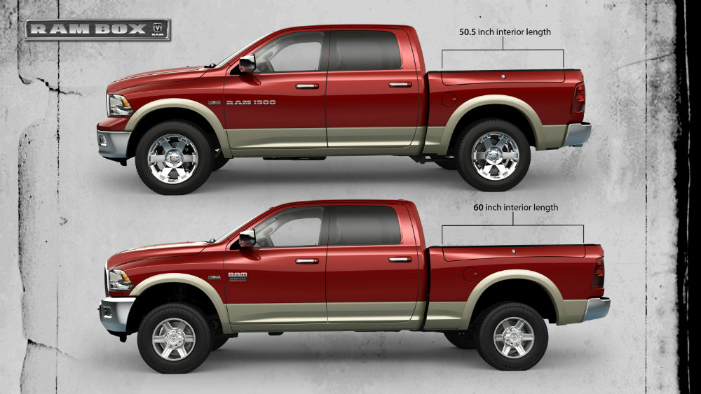 Dodge Ram 1500 Diesel >> What Is The RamBox Cargo Management System