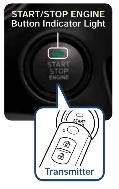 mazda push button start diagram and guide