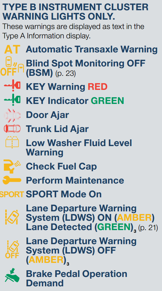 what do mazda dashboard warning lights mean