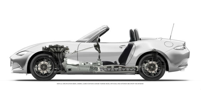 2016 Mazda MX-5 Miata Performance Review and Specs