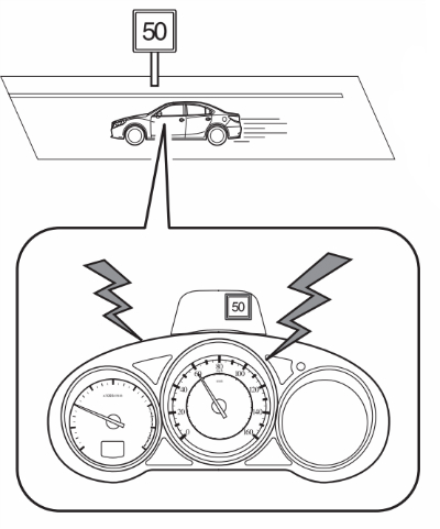 what does the mazda traffic sign recognition system do Mazda Sport how does mazda traffic sign recognition system work