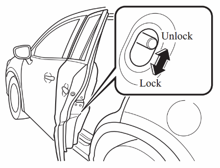 How Do The Child Safety Locks Work On The 2016 Mazda Cx 9