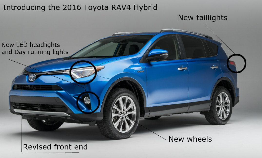 What is new for the 2016 toyota rav4 hybrid