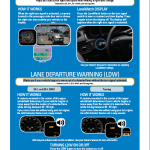 How to use LaneWatch and Lane Departure Warning on 2013 Honda Accord