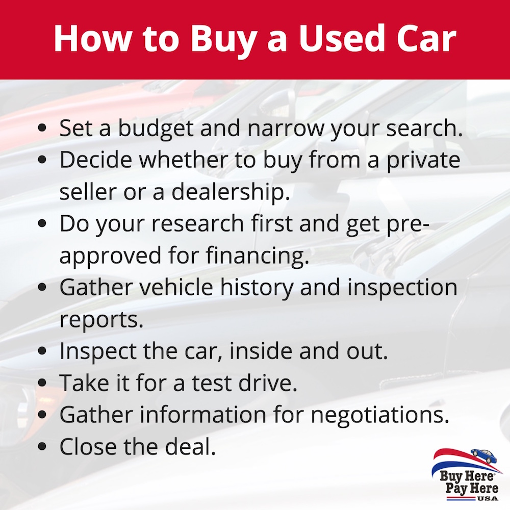 Used Car Buyer\'s Guide | How to Buy a Pre-Owned Vehicle