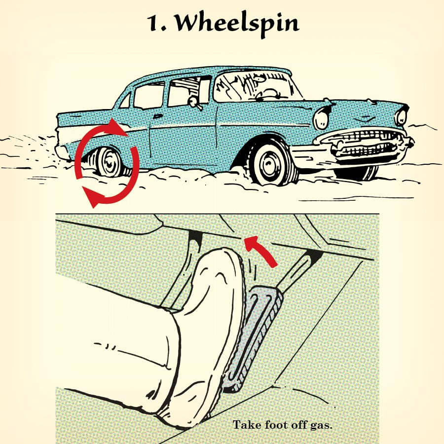 Winter Driving Tips: 1. Wheelspin
