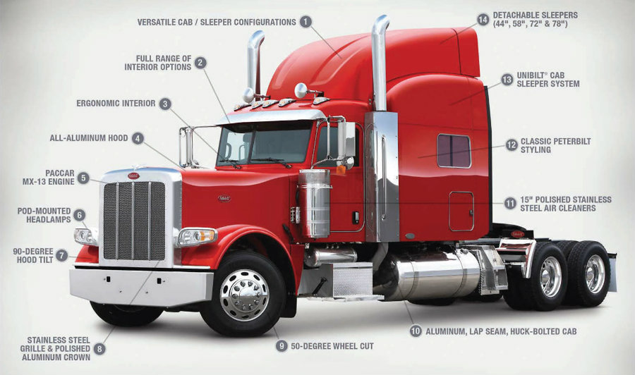 Peterbilt 389 Features