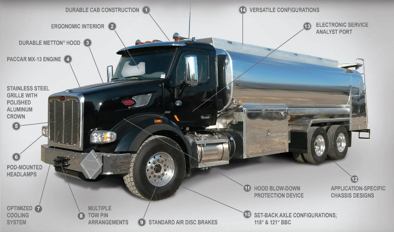 Peterbilt 567 features and details