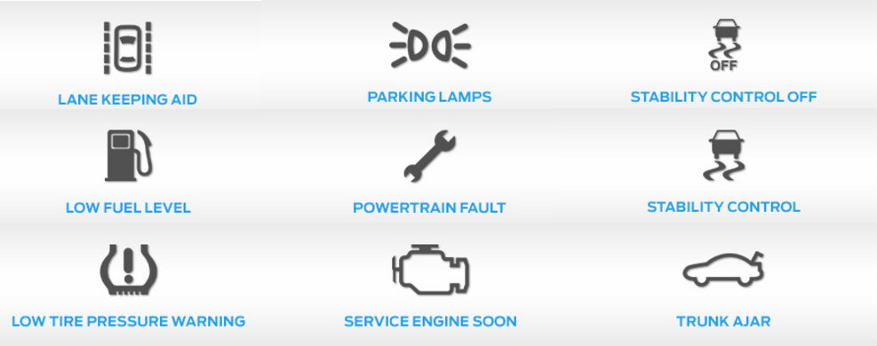 Ford Ranger Powertrain Warning Light >> Ford dashboard warning lights