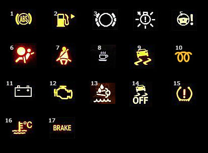 Dashboard Warnings Lights For Mercedes Benz