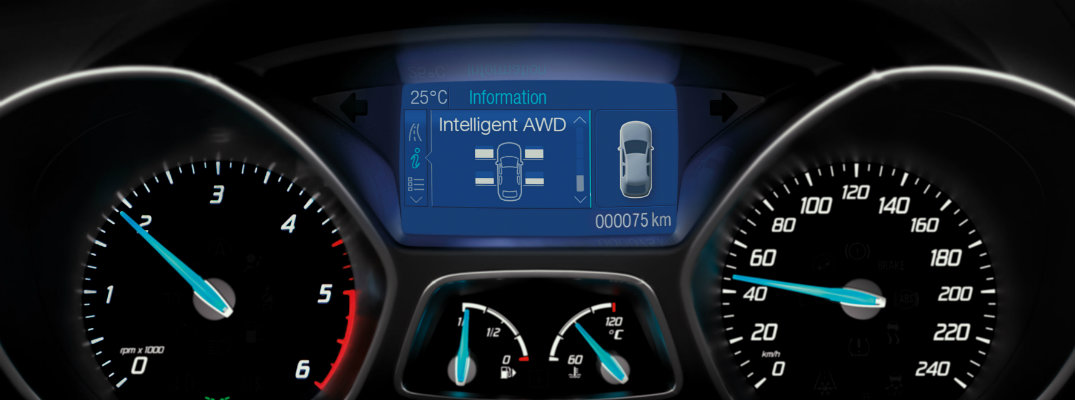 Ford Intelligent 4wd System Explained