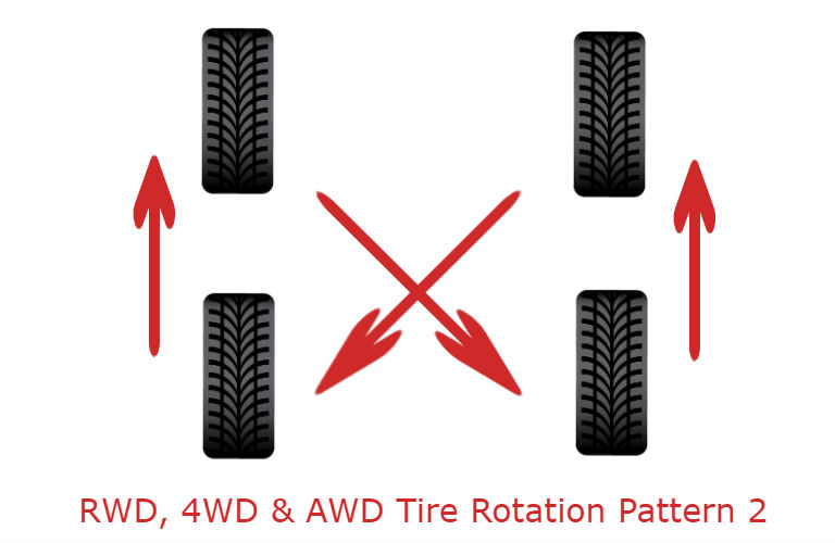 Rear wheel drive and four wheel drive tire rotation pattern