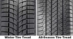 Prepping Your Vehicle for Winter: Tires