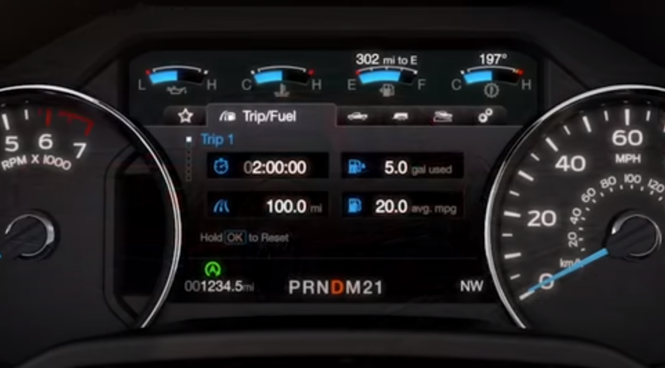 Ford Auto Start-Stop Dashboard