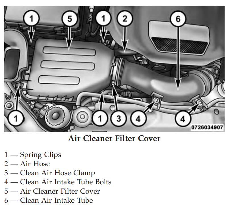 Piper cherokee 140 Manual download