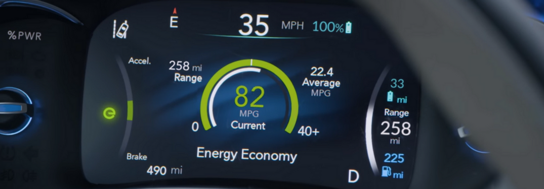 Learn more about Chrysler's hybrid technology