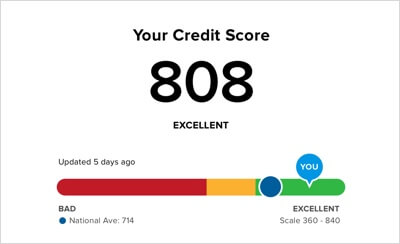 repair credit score archives toyota of irving
