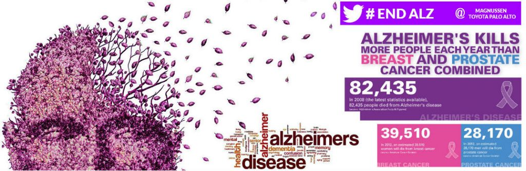 Toyota Palo Alto Will Make Donations During Alzheimer S