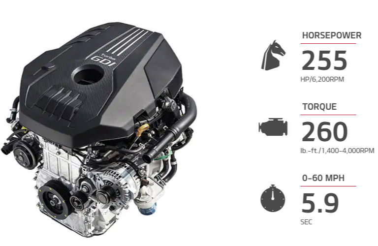 2018 Kia Stinger 2.0-liter engine