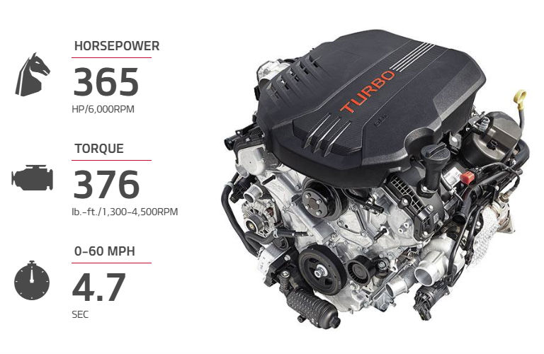 2018 Kia Stinger 3.3-liter V6 engine